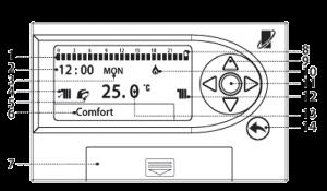 Sirius  Термостат цифровой модулирующий