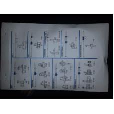 SIT Термопара 900  универсальная 0208002